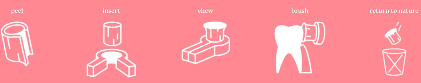how to use rawtoothbrush